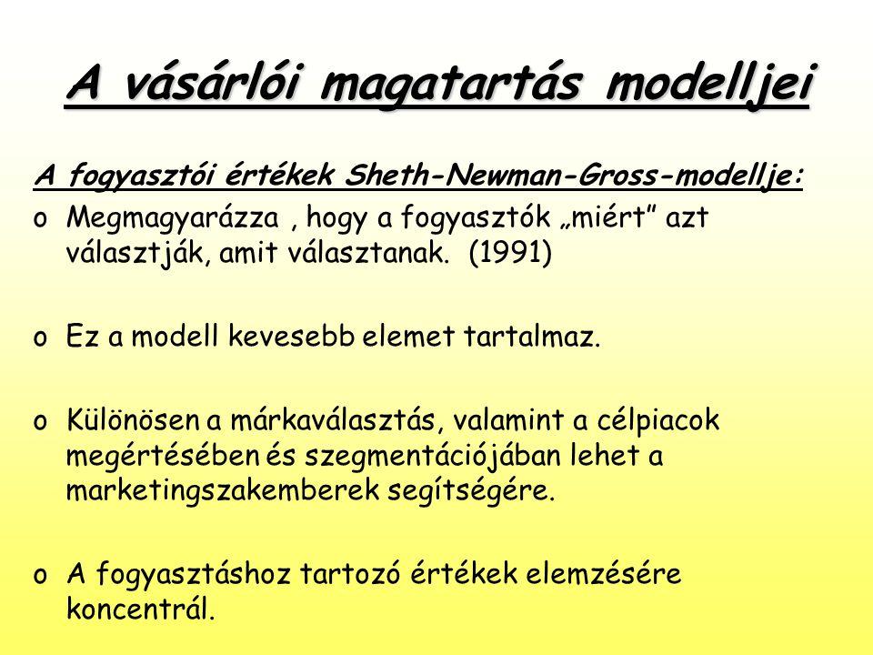 """A vásárlói magatartás modelljei A fogyasztói értékek Sheth-Newman-Gross-modellje: oMegmagyarázza, hogy a fogyasztók """"miért"""" azt választják, amit válas"""