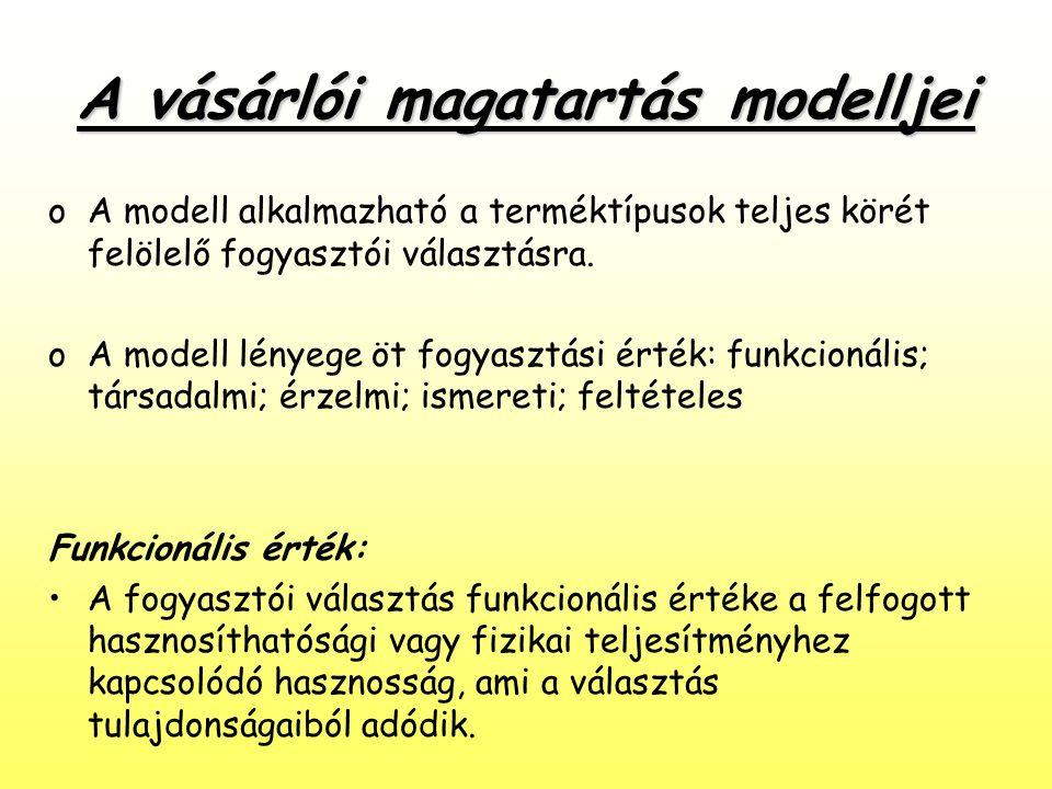 A vásárlói magatartás modelljei oA modell alkalmazható a terméktípusok teljes körét felölelő fogyasztói választásra. oA modell lényege öt fogyasztási
