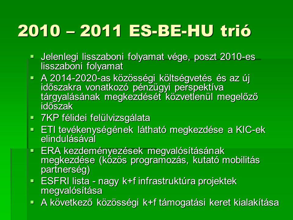 2010 – 2011 ES-BE-HU trió  Jelenlegi lisszaboni folyamat vége, poszt 2010-es lisszaboni folyamat  A 2014-2020-as közösségi költségvetés és az új időszakra vonatkozó pénzügyi perspektíva tárgyalásának megkezdését közvetlenül megelőző időszak  7KP félidei felülvizsgálata  ETI tevékenységének látható megkezdése a KIC-ek elindulásával  ERA kezdeményezések megvalósításának megkezdése (közös programozás, kutató mobilitás partnerség)  ESFRI lista - nagy k+f infrastruktúra projektek megvalósítása  A következő közösségi k+f támogatási keret kialakítása