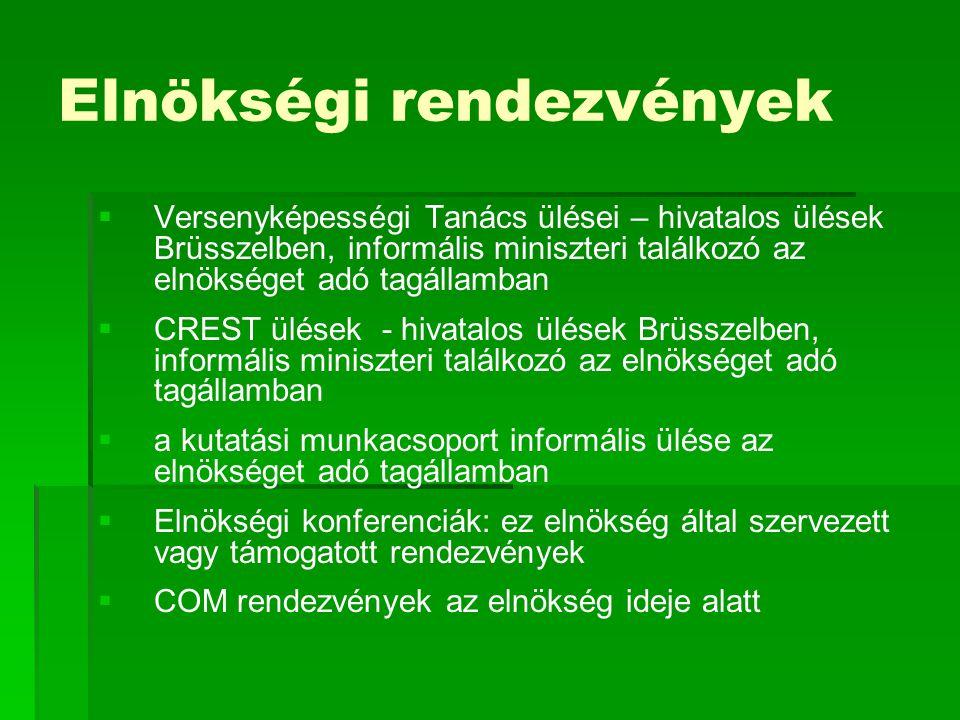 Elnökségi rendezvények   Versenyképességi Tanács ülései – hivatalos ülések Brüsszelben, informális miniszteri találkozó az elnökséget adó tagállamban   CREST ülések - hivatalos ülések Brüsszelben, informális miniszteri találkozó az elnökséget adó tagállamban   a kutatási munkacsoport informális ülése az elnökséget adó tagállamban   Elnökségi konferenciák: ez elnökség által szervezett vagy támogatott rendezvények   COM rendezvények az elnökség ideje alatt