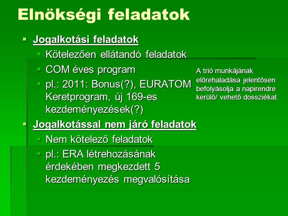 Elnökségi feladatok  Jogalkotási feladatok  Kötelezően ellátandó feladatok  COM éves program  pl.: 2011: Bonus(?), EURATOM Keretprogram, új 169-es kezdeményezések(?)  Jogalkotással nem járó feladatok  Nem kötelező feladatok  pl.: ERA létrehozásának érdekében megkezdett 5 kezdeményezés megvalósítása A trió munkájának előrehaladása jelentősen befolyásolja a napirendre kerülő/ vehető dossziékat