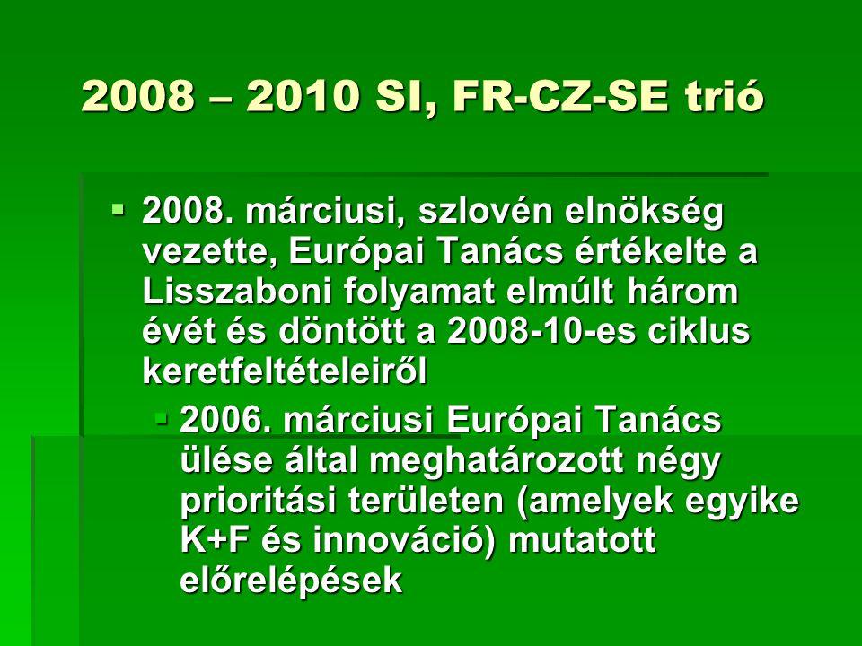 2008 – 2010 SI, FR-CZ-SE trió  2008. márciusi, szlovén elnökség vezette, Európai Tanács értékelte a Lisszaboni folyamat elmúlt három évét és döntött