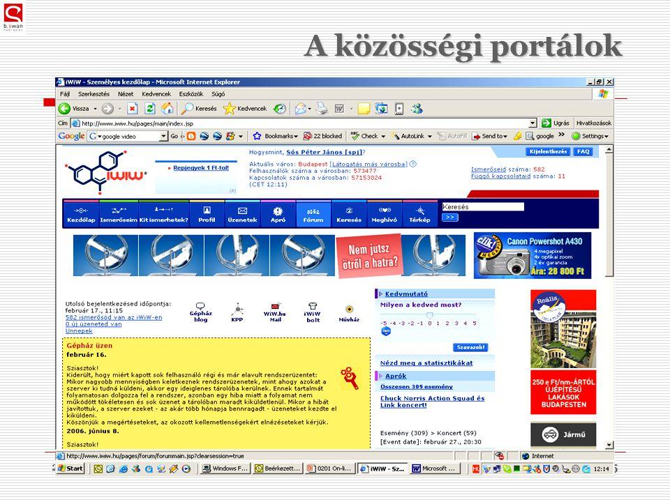 2010. 03. 09.dr. Sós Péter János35 A közösségi portálok