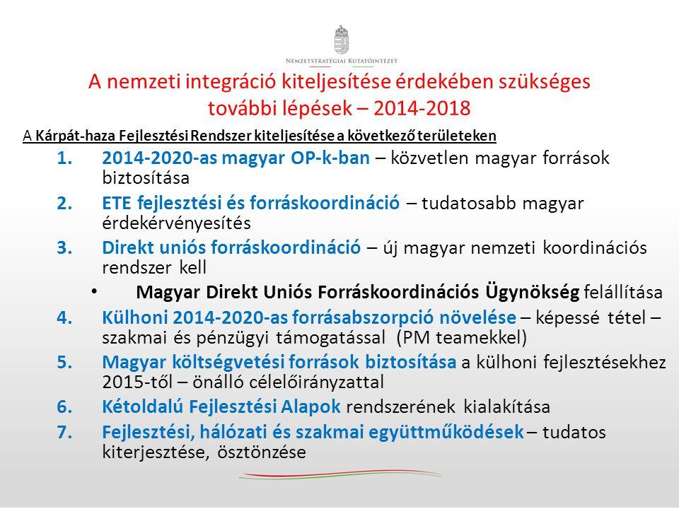 A nemzeti integráció kiteljesítése érdekében szükséges további lépések – 2014-2018 A Kárpát-haza Fejlesztési Rendszer kiteljesítése a következő terüle