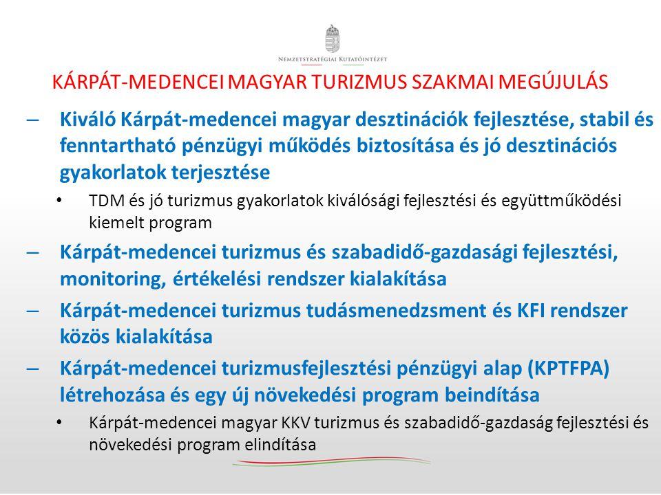 KÁRPÁT-MEDENCEI MAGYAR TURIZMUS SZAKMAI MEGÚJULÁS – Kiváló Kárpát-medencei magyar desztinációk fejlesztése, stabil és fenntartható pénzügyi működés bi