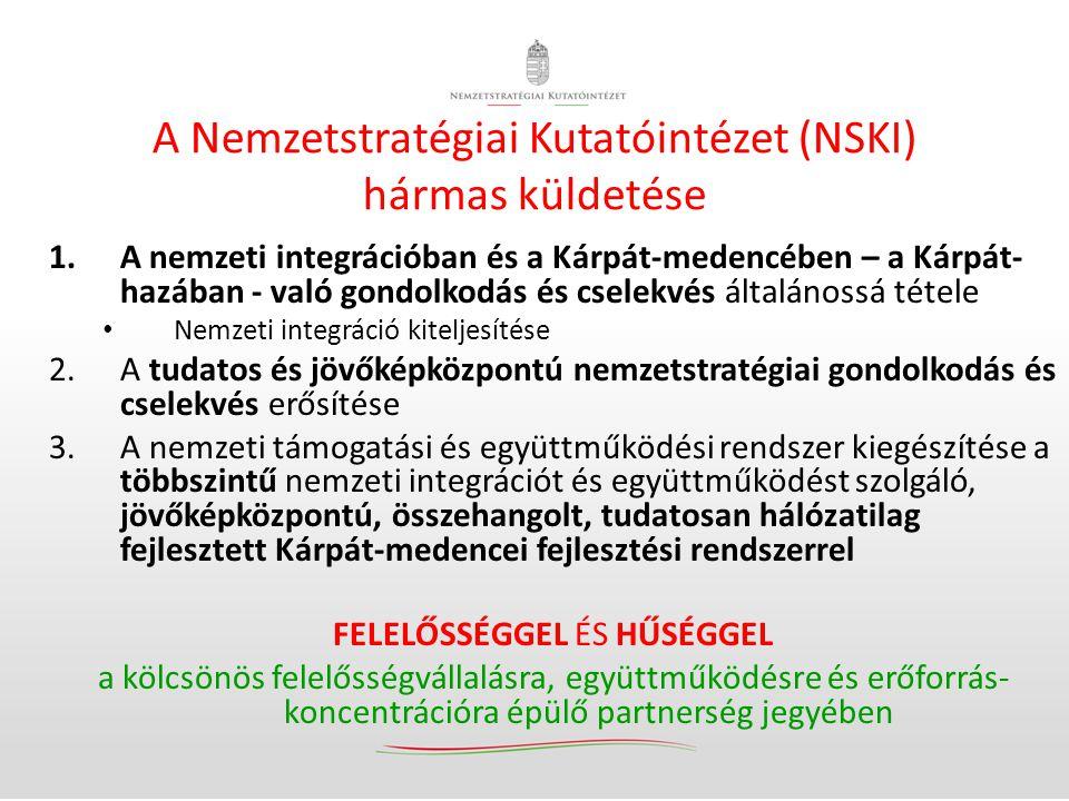 Az NSKI kiemelt prioritásai 1.JÖVŐKÉPVEZÉRELT NEMZETSTRATÉGIAI PÁRBESZÉD, TERVEZÉS ÉS CSELEKVÉS ERŐSÍTÉSE – egy magyar nemzetstratégia tudatos és összehangolt érvényesítése, illetve ezek feltételeinek megteremtése révén 2.ÚJ MAGYAR NEMZETI TUDÁS – nemzetstratégiai kutatásokon, szintéziseken, szakmai programsorozatokon és tudáshálózati stratégiai együttműködéseken, s ezek koordinációján keresztül 3.ÚJ KÁRPÁT-MEDENCEI FEJLESZTÉS ÉS GAZDÁLKODÁS - új kreatív és innovatív paradigmákon, jó gyakorlatokon nyugvó, öngondoskodó, hálózatosodó és tudatos magyar Kárpát-medencei növekedés és nemzeti gazdaságfejlesztés – kiemelten fejlesztéspolitika, gazdaságfejlesztés, turizmus és szabadidő- gazdaság, helyi gazdaságfejlesztés, tudásgazdaság és KFI, pénzügyi eszközök stb.