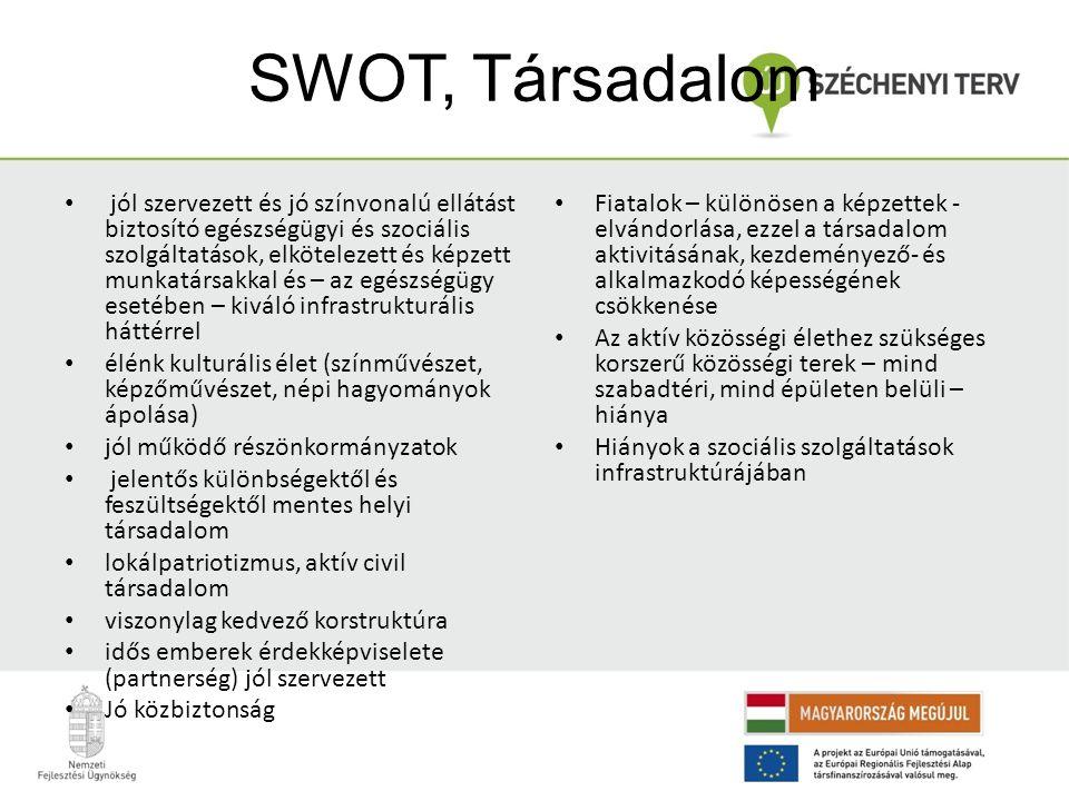 SWOT, Társadalom • jól szervezett és jó színvonalú ellátást biztosító egészségügyi és szociális szolgáltatások, elkötelezett és képzett munkatársakkal
