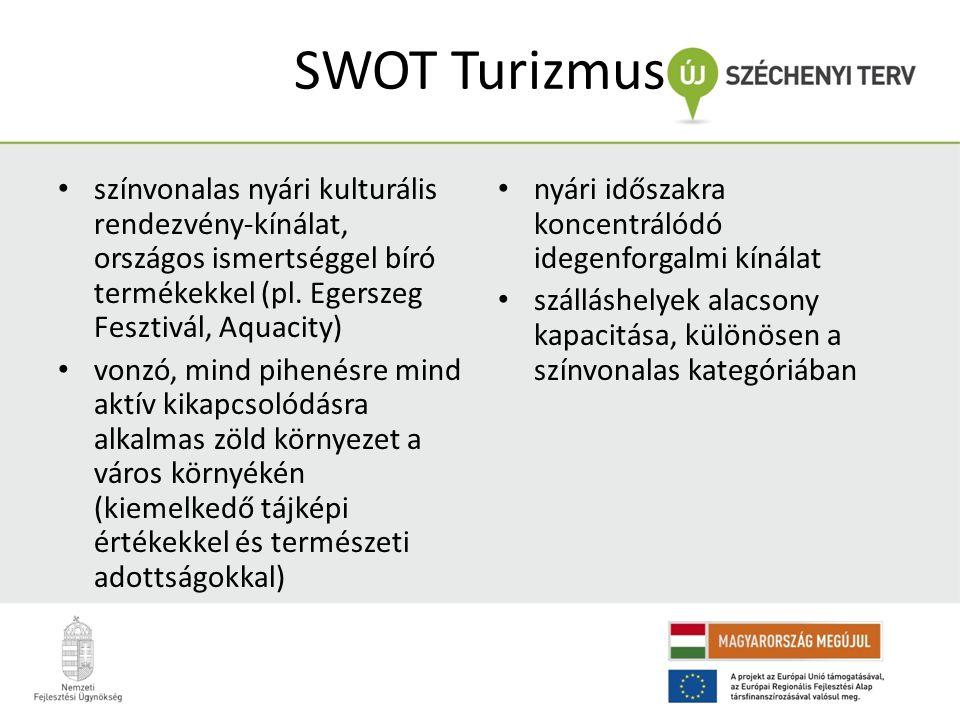 SWOT Turizmus • színvonalas nyári kulturális rendezvény-kínálat, országos ismertséggel bíró termékekkel (pl. Egerszeg Fesztivál, Aquacity) • vonzó, mi