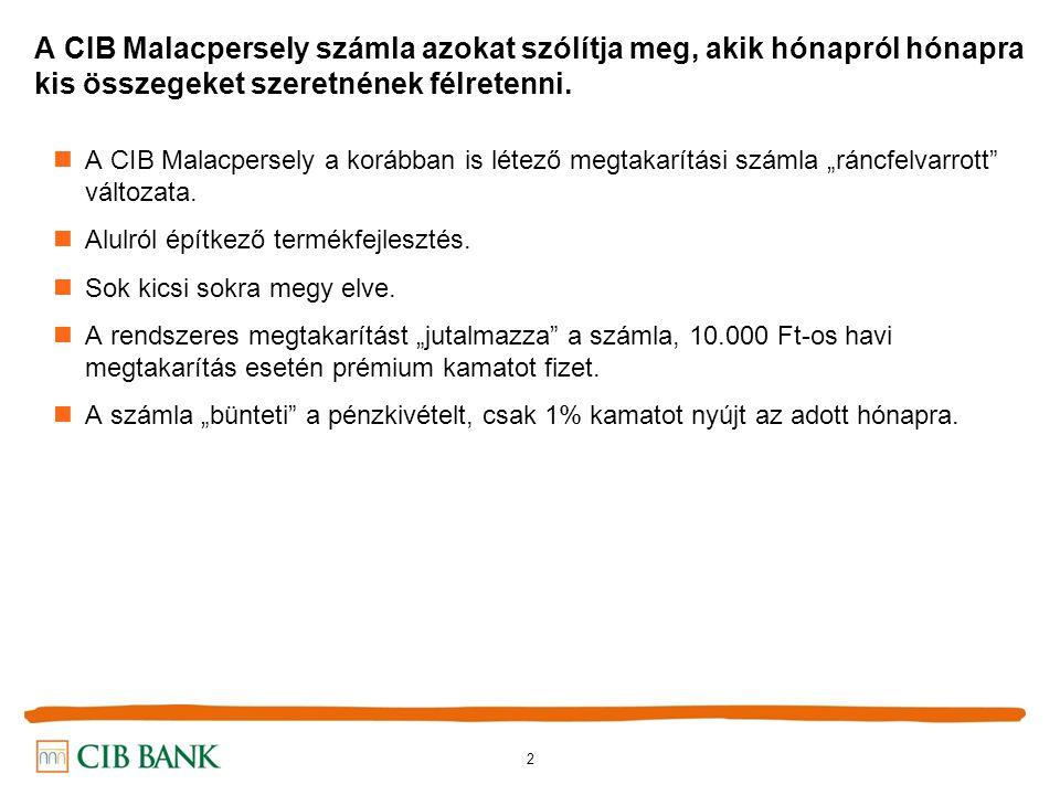 """2  A CIB Malacpersely a korábban is létező megtakarítási számla """"ráncfelvarrott változata."""