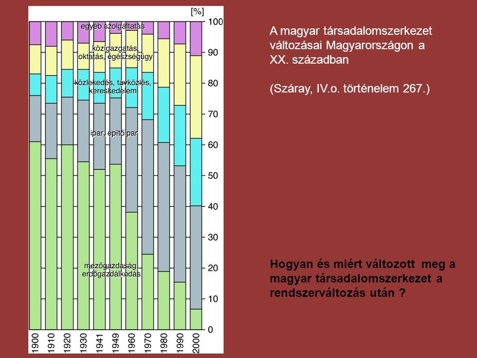 A magyar társadalomszerkezet változásai Magyarországon a XX. században (Száray, IV.o. történelem 267.) Hogyan és miért változott meg a magyar társadal