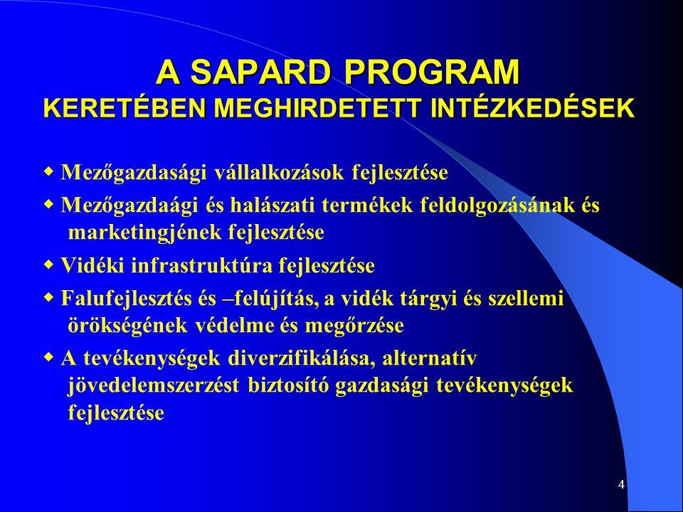 5 SAPARD program forrásai • •EU- tól: 10 milliárd Ft / év 38 millió euro / év Magyar költségvetésből: 3,0 milliárd Ft / év Összesen 54 milliárd Ft (árfolyam-változásokkal 4 évre) fentieken túlmenően: 5,9 milliárd Ft NVT garancia terhére 6,0 milliárd Ft over commitment
