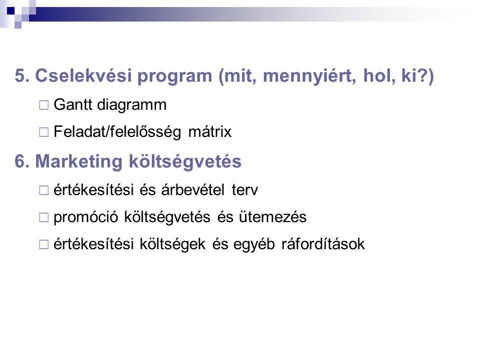 5. Cselekvési program (mit, mennyiért, hol, ki?)  Gantt diagramm  Feladat/felelősség mátrix 6. Marketing költségvetés  értékesítési és árbevétel te