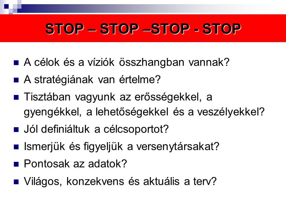 STOP – STOP –STOP - STOP  A célok és a víziók összhangban vannak?  A stratégiának van értelme?  Tisztában vagyunk az erősségekkel, a gyengékkel, a