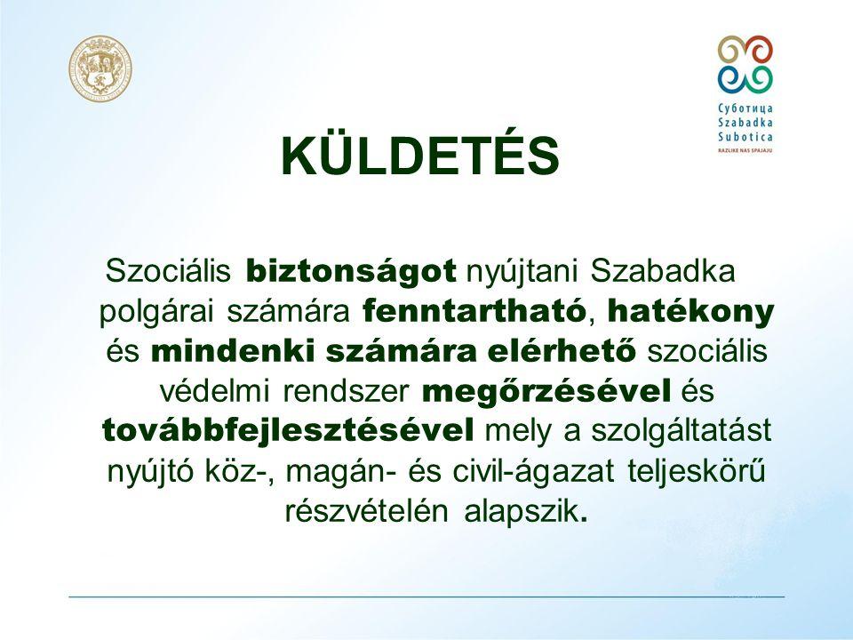 CÉLCSOPORTOK • Gyermekek és ifjúság • Család • Fogyatékkal élők • Idősek • Szegények és munkanélküliek • Romák