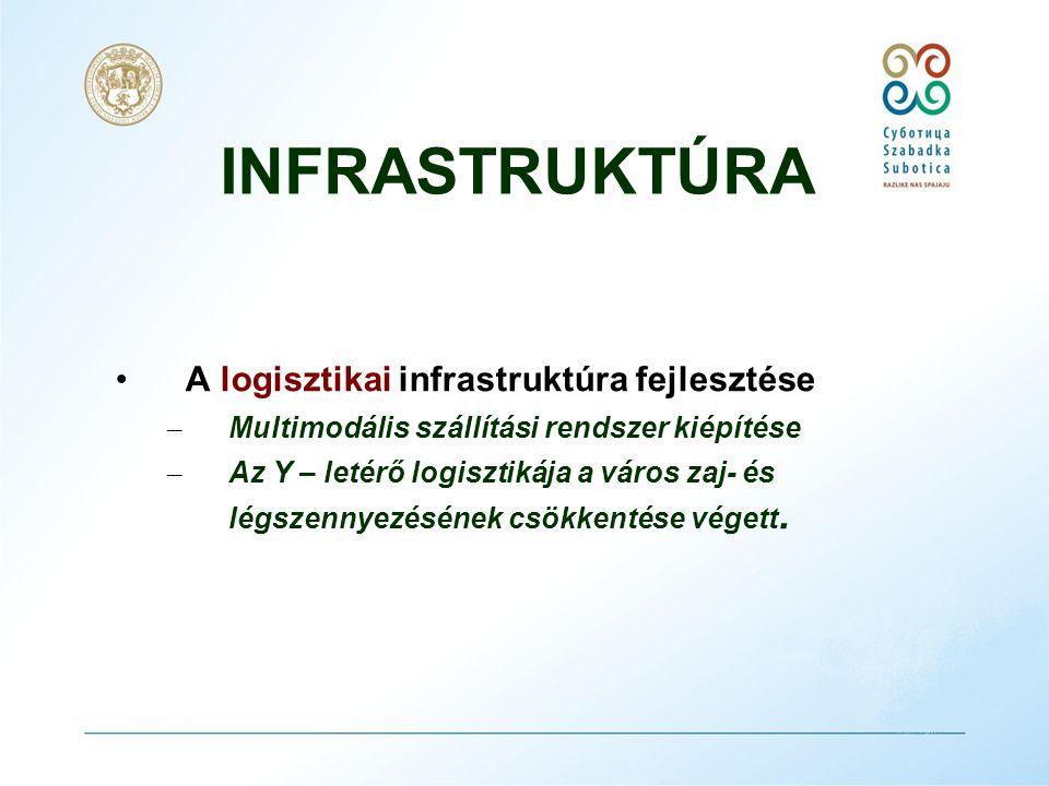 INFRASTRUKTÚRA •A közlekedési és úthálózat kiépítése – A közúti közlekedés túlterheltségének csökkentése – A helyi úthálózat minőségének feljavítása, mely a jelenlegi ipari és üzleti övezeteket a fő közlekedési útvonalakkal köti össze.