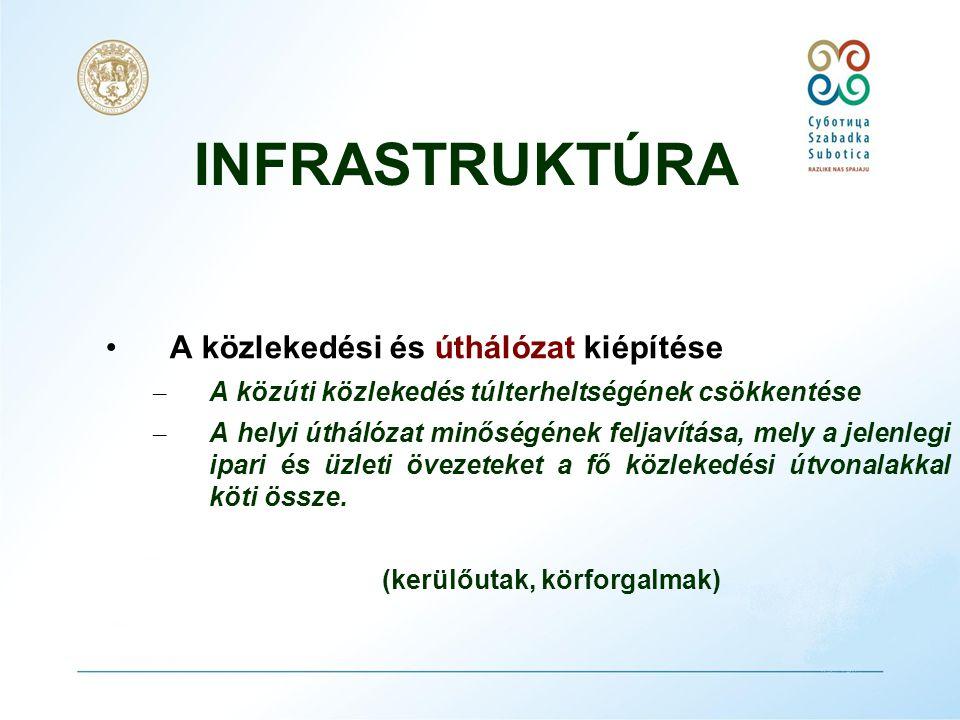 INFRASTRUKTÚRA •A természeti erőforrásokkal való gazdálkodás – Megfelelő gazdálkodás a szilárd háztartási hulladékkal – Szélvédő erdősávok felújítása és telepítése – A geotermikus vizek kihasználása (Regionáklis depónia)