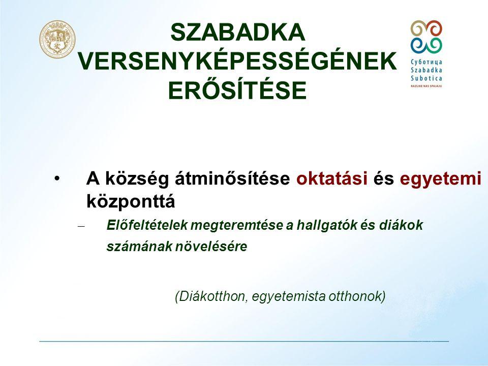 Vállalati statisztika Forrás: Szerb Nemzeti bank