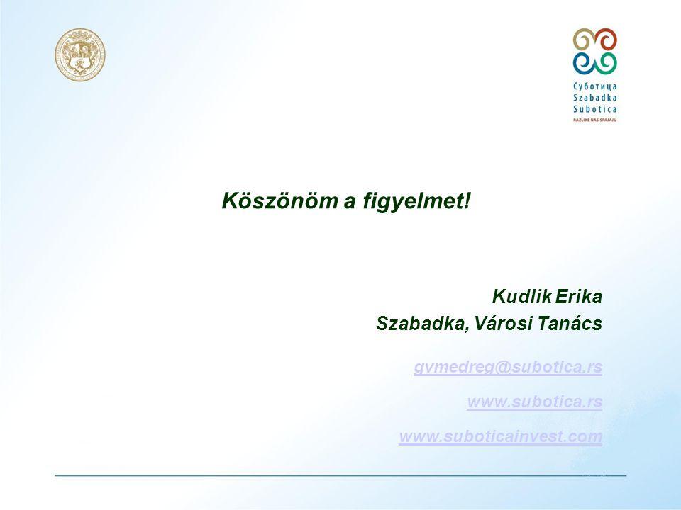 Köszönöm a figyelmet! Kudlik Erika Szabadka, Városi Tanács gvmedreg@subotica.rs www.subotica.rs www.suboticainvest.com