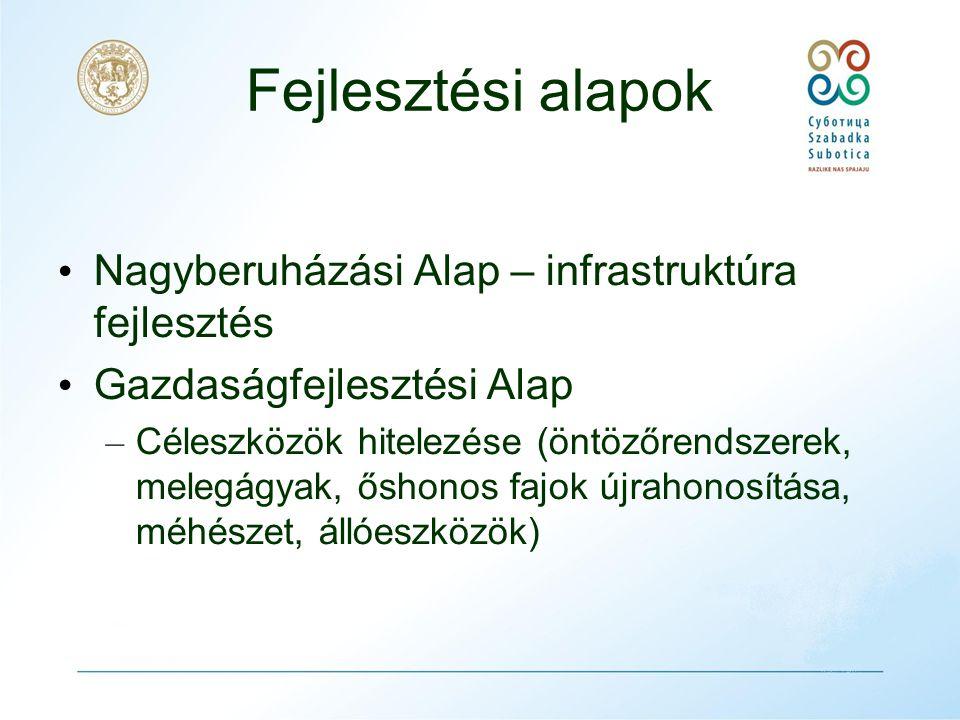 SZABADKA - STRATÉGIÁK • ÖKAT – Önkormányzati Környezetvédelmi Akcióterv– 2003.