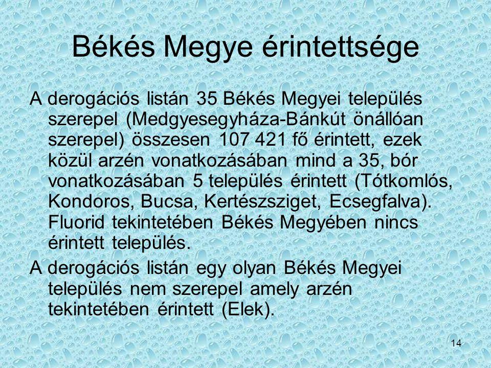 14 Békés Megye érintettsége A derogációs listán 35 Békés Megyei település szerepel (Medgyesegyháza-Bánkút önállóan szerepel) összesen 107 421 fő érint
