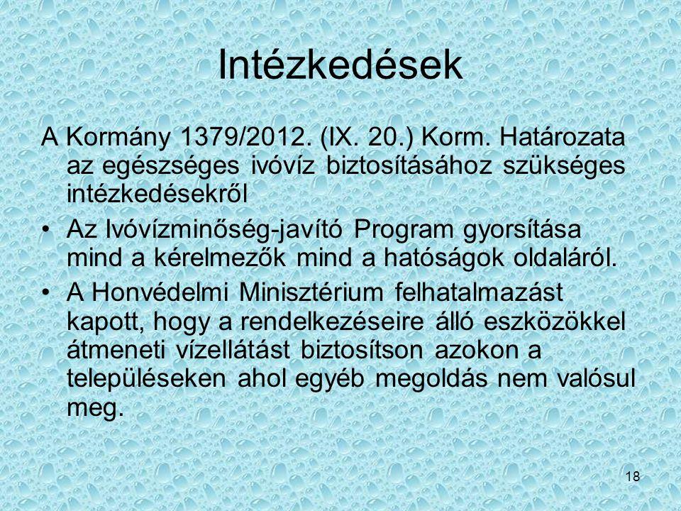 18 Intézkedések A Kormány 1379/2012. (IX. 20.) Korm. Határozata az egészséges ivóvíz biztosításához szükséges intézkedésekről •Az Ivóvízminőség-javító