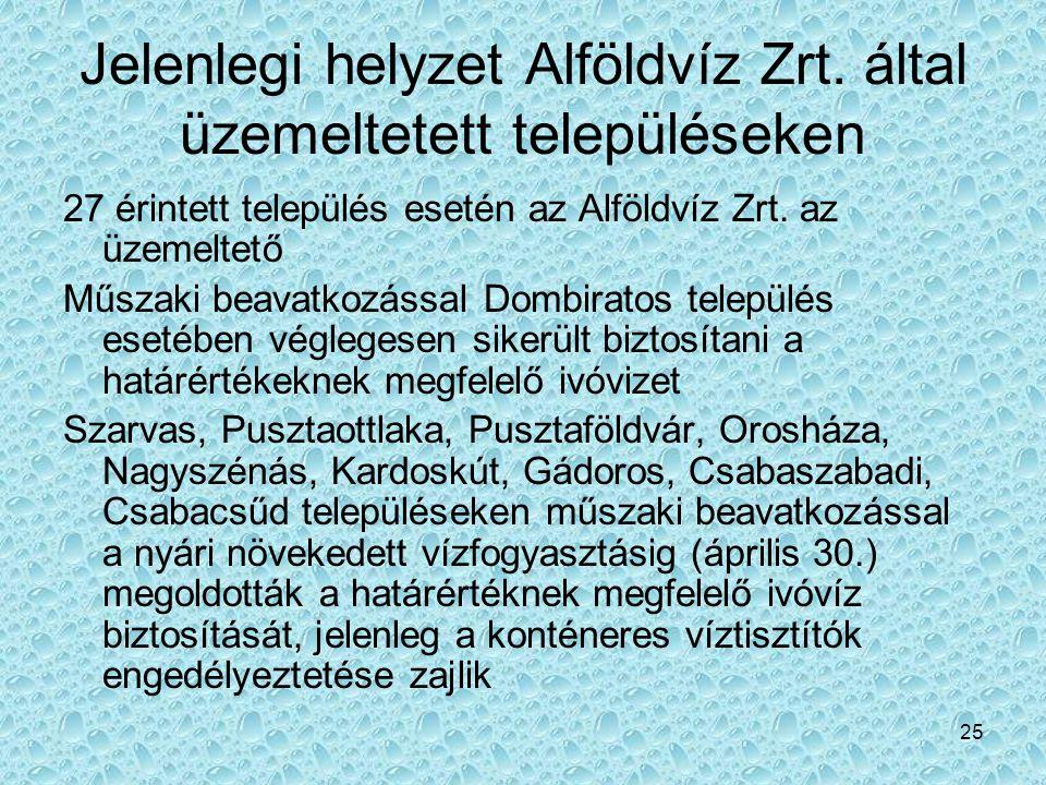 25 Jelenlegi helyzet Alföldvíz Zrt. által üzemeltetett településeken 27 érintett település esetén az Alföldvíz Zrt. az üzemeltető Műszaki beavatkozáss