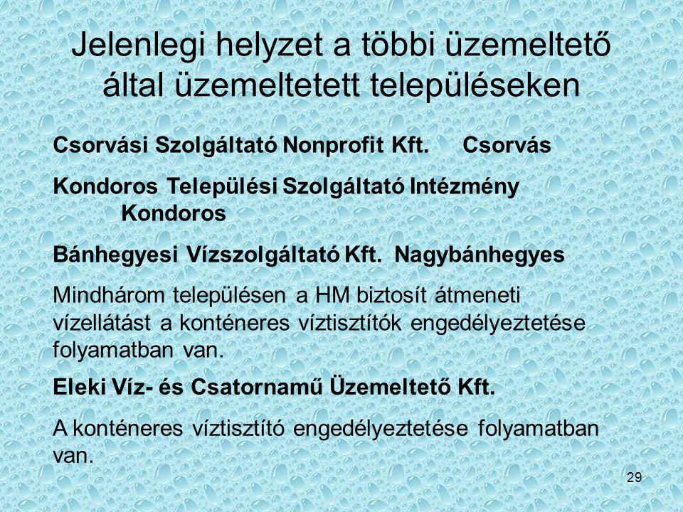 29 Jelenlegi helyzet a többi üzemeltető által üzemeltetett településeken Csorvási Szolgáltató Nonprofit Kft.Csorvás Kondoros Települési Szolgáltató In