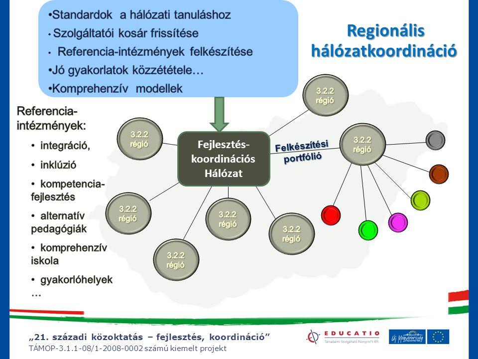 """""""21. századi közoktatás – fejlesztés, koordináció"""" TÁMOP-3.1.1-08/1-2008-0002 számú kiemelt projekt Regionális hálózatkoordináció Regionális hálózatko"""