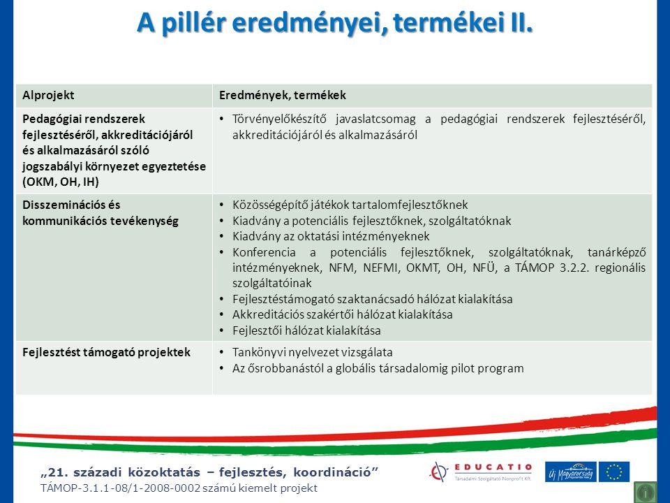 """""""21. századi közoktatás – fejlesztés, koordináció"""" TÁMOP-3.1.1-08/1-2008-0002 számú kiemelt projekt A pillér eredményei, termékei II. AlprojektEredmén"""