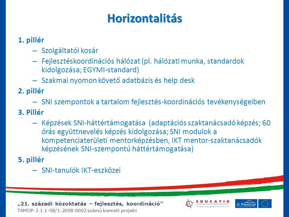 """""""21. századi közoktatás – fejlesztés, koordináció"""" TÁMOP-3.1.1-08/1-2008-0002 számú kiemelt projekt Horizontalitás 1. pillér – Szolgáltatói kosár – Fe"""