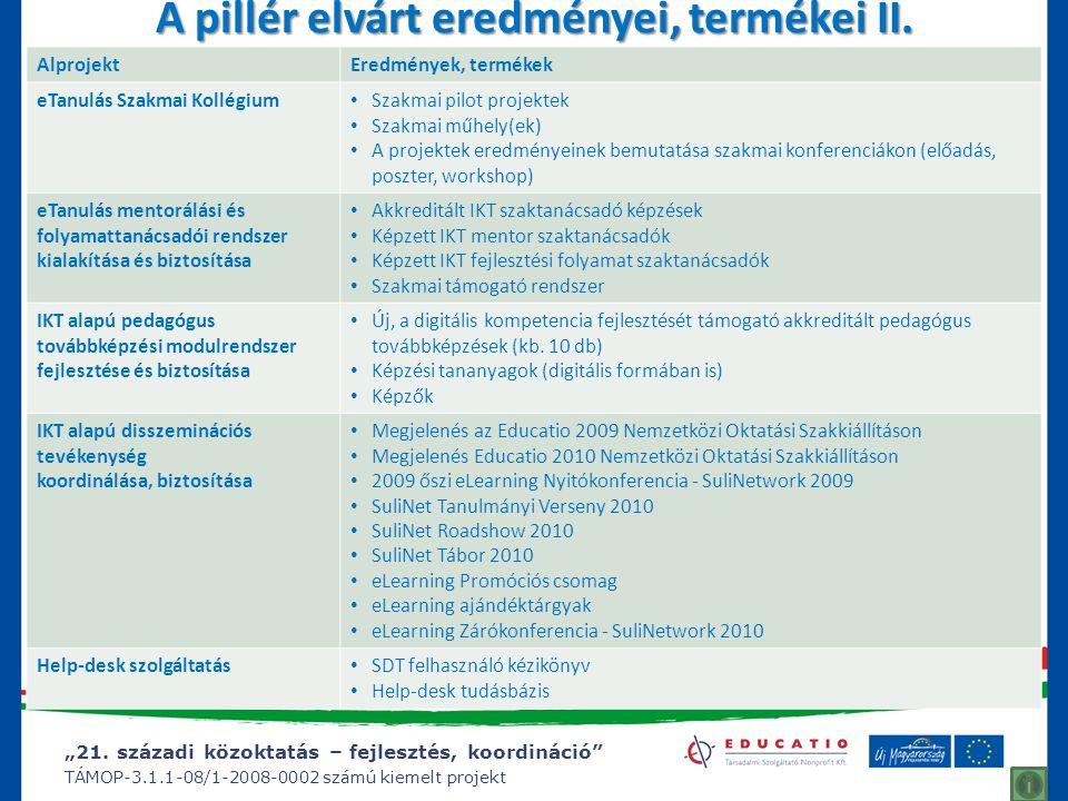 """""""21. századi közoktatás – fejlesztés, koordináció"""" TÁMOP-3.1.1-08/1-2008-0002 számú kiemelt projekt A pillér elvárt eredményei, termékei II. Alprojekt"""