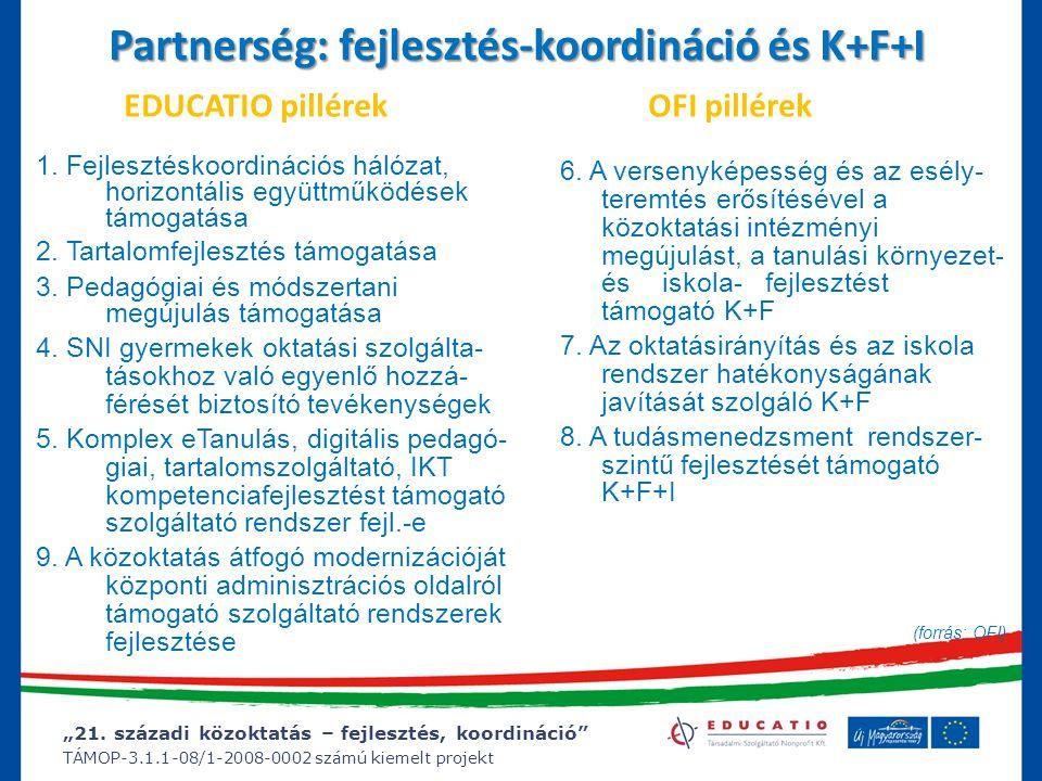 """""""21. századi közoktatás – fejlesztés, koordináció"""" TÁMOP-3.1.1-08/1-2008-0002 számú kiemelt projekt Partnerség: fejlesztés-koordináció és K+F+I 1. Fej"""
