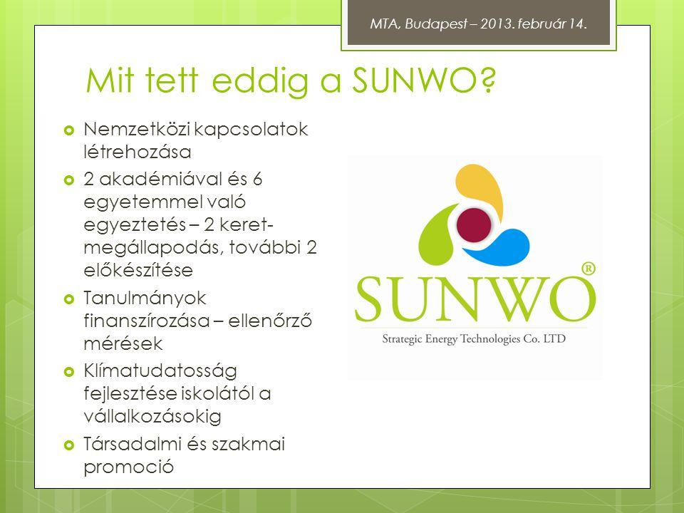 Mit tett eddig a SUNWO?  Nemzetközi kapcsolatok létrehozása  2 akadémiával és 6 egyetemmel való egyeztetés – 2 keret- megállapodás, további 2 előkés