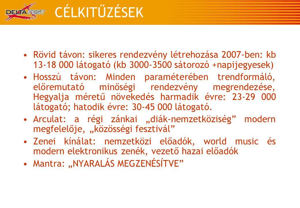 CÉLKITŰZÉSEK •Rövid távon: sikeres rendezvény létrehozása 2007-ben: kb 13-18 000 látogató (kb 3000-3500 sátorozó +napijegyesek) •Hosszú távon: Minden paraméterében trendformáló, előremutató minőségi rendezvény megrendezése, Hegyalja méretű növekedés harmadik évre: 23-29 000 látogató; hatodik évre: 30-45 000 látogató.