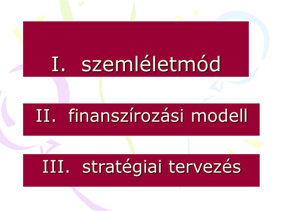 I. szemléletmód II. finanszírozási modell III. stratégiai tervezés
