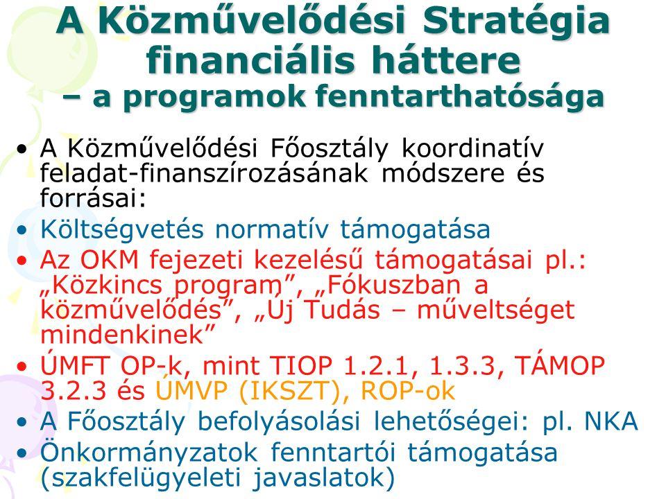 A Közművelődési Stratégia financiális háttere – a programok fenntarthatósága •A Közművelődési Főosztály koordinatív feladat-finanszírozásának módszere