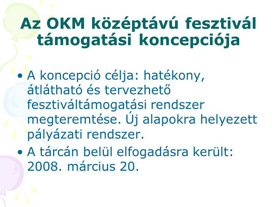 Az OKM középtávú fesztivál támogatási koncepciója •A koncepció célja: hatékony, átlátható és tervezhető fesztiváltámogatási rendszer megteremtése. Új