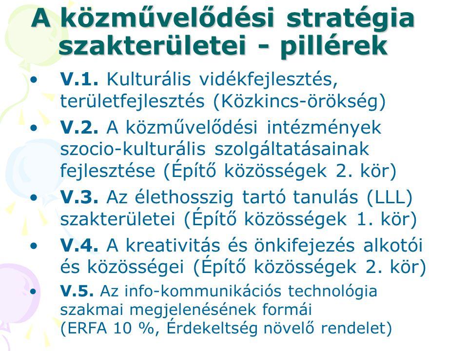 A közművelődési stratégia szakterületei - pillérek •V.1. Kulturális vidékfejlesztés, területfejlesztés (Közkincs-örökség) •V.2. A közművelődési intézm