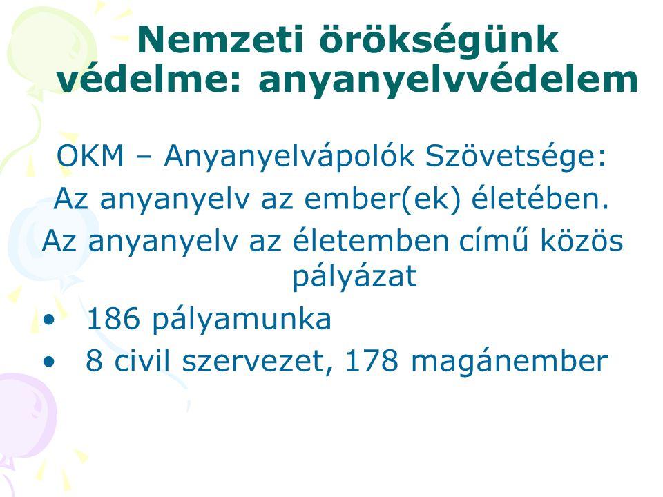 Nemzeti örökségünk védelme: anyanyelvvédelem OKM – Anyanyelvápolók Szövetsége: Az anyanyelv az ember(ek) életében. Az anyanyelv az életemben című közö