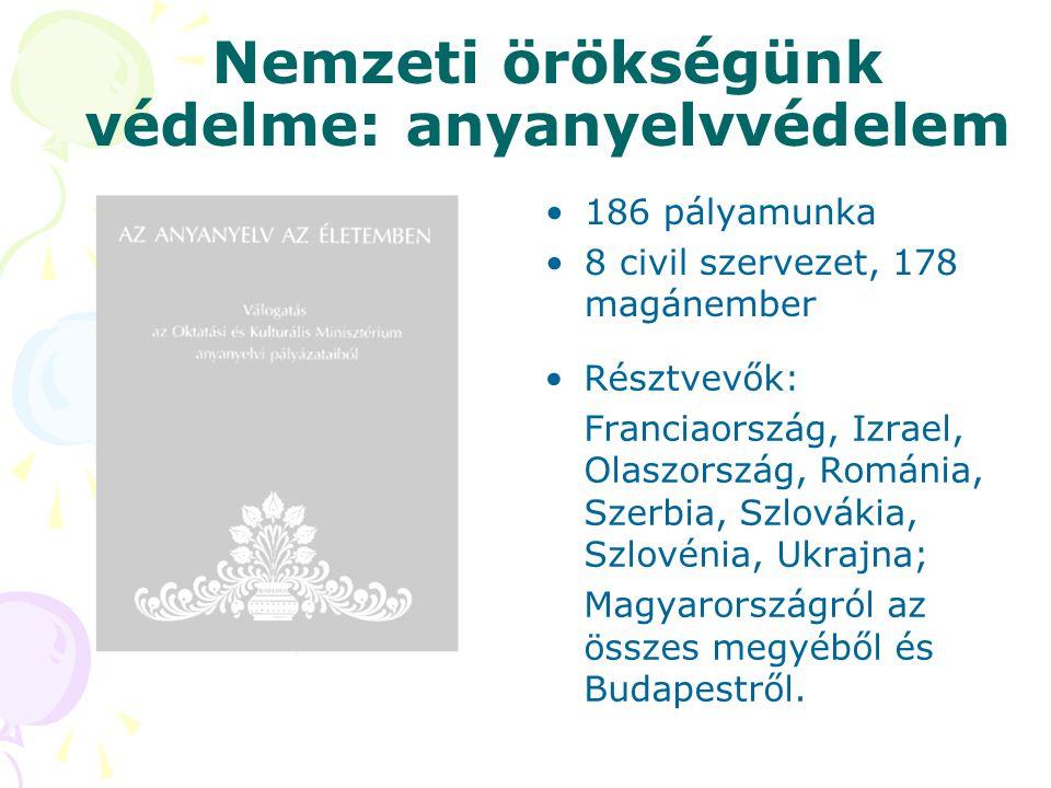 Nemzeti örökségünk védelme: anyanyelvvédelem •186 pályamunka •8 civil szervezet, 178 magánember •Résztvevők: Franciaország, Izrael, Olaszország, Román