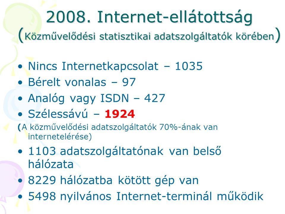 2008. Internet-ellátottság ( Közművelődési statisztikai adatszolgáltatók körében ) •Nincs Internetkapcsolat – 1035 •Bérelt vonalas – 97 •Analóg vagy I