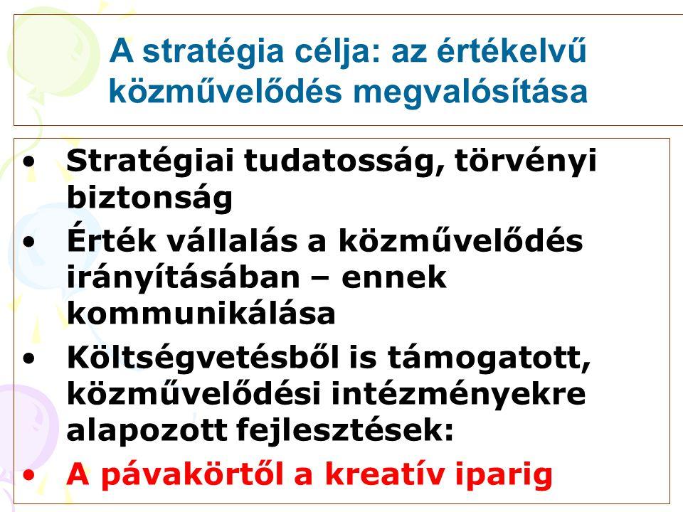 •Stratégiai tudatosság, törvényi biztonság •Érték vállalás a közművelődés irányításában – ennek kommunikálása •Költségvetésből is támogatott, közművel