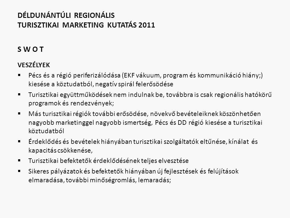 DÉLDUNÁNTÚLI REGIONÁLIS TURISZTIKAI MARKETING KUTATÁS 2011 S W O T VESZÉLYEK  Pécs és a régió periferizálódása (EKF vákuum, program és kommunikáció hiány;) kiesése a köztudatból, negatív spirál felerősödése  Turisztikai együttműködések nem indulnak be, továbbra is csak regionális hatókörű programok és rendezvények;  Más turisztikai régiók további erősödése, növekvő bevételeiknek köszönhetően nagyobb marketinggel nagyobb ismertség, Pécs és DD régió kiesése a turisztikai köztudatból  Érdeklődés és bevételek hiányában turisztikai szolgáltatók eltűnése, kínálat és kapacitás csökkenése,  Turisztikai befektetők érdeklődésének teljes elvesztése  Sikeres pályázatok és befektetők hiányában új fejlesztések és felújítások elmaradása, további minőségromlás, lemaradás;