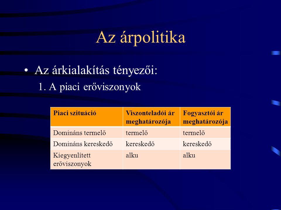 Az árpolitika 2.