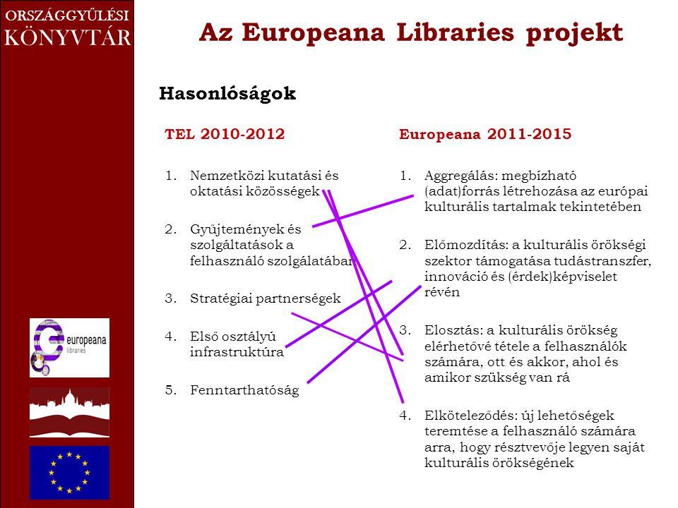 ORSZÁGGY Ű LÉSI KÖNYVTÁR Az Europeana Libraries projekt Hasonlóságok TEL 2010-2012 1.Nemzetközi kutatási és oktatási közösségek 2.Gyűjtemények és szolgáltatások a felhasználó szolgálatában 3.Stratégiai partnerségek 4.Első osztályú infrastruktúra 5.Fenntarthatóság Europeana 2011-2015 1.Aggregálás: megbízható (adat)forrás létrehozása az európai kulturális tartalmak tekintetében 2.Előmozdítás: a kulturális örökségi szektor támogatása tudástranszfer, innováció és (érdek)képviselet révén 3.Elosztás: a kulturális örökség elérhetővé tétele a felhasználók számára, ott és akkor, ahol és amikor szükség van rá 4.Elköteleződés: új lehetőségek teremtése a felhasználó számára arra, hogy résztvevője legyen saját kulturális örökségének