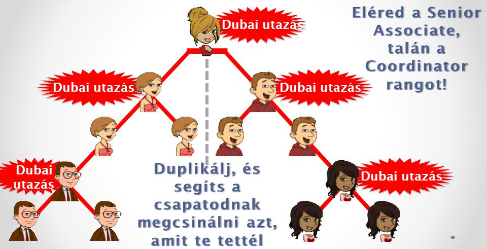 Dubai utazás Dubai utazás