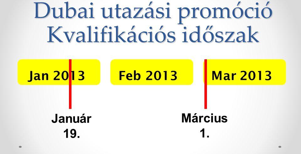 Dubai utazási promóció Kvalifikációs időszak Feb 2013Mar 2013Jan 2013 Január 19. Március 1.