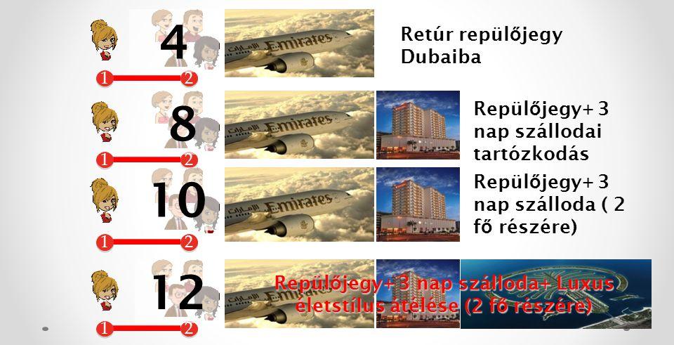 2 2 1 1 8 Repül ő jegy+ 3 nap szállodai tartózkodás 2 2 1 1 4 Retúr repül ő jegy Dubaiba 2 2 1 1 1010 Repül ő jegy+ 3 nap szálloda ( 2 f ő részére) 2 2 1 1 12 Repül ő jegy+ 3 nap szálloda+ Luxus életstílus átélése (2 f ő részére)
