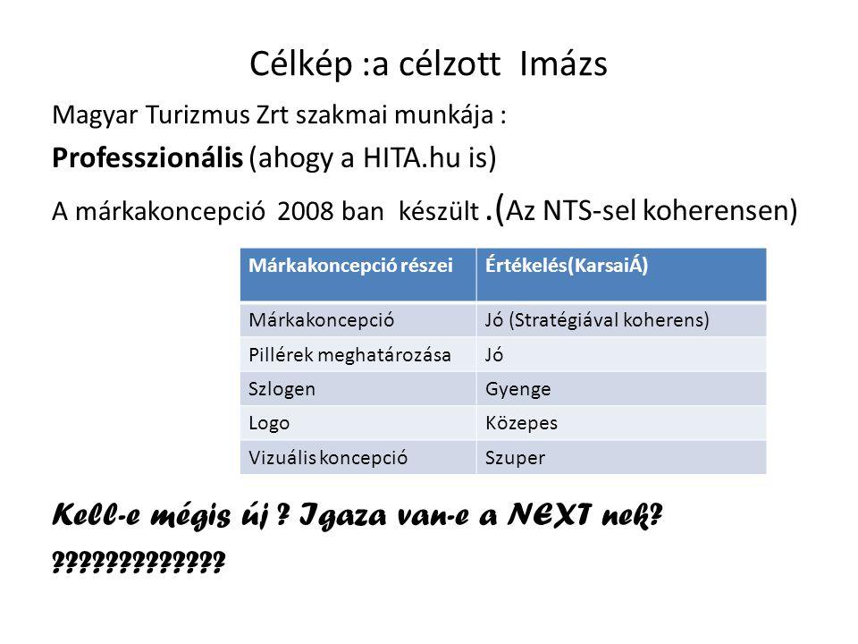 Célkép :a célzott Imázs Magyar Turizmus Zrt szakmai munkája : Professzionális (ahogy a HITA.hu is) A márkakoncepció 2008 ban készült.( Az NTS-sel koherensen) Kell-e mégis új .