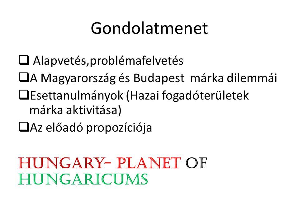 Gondolatmenet  Alapvetés,problémafelvetés  A Magyarország és Budapest márka dilemmái  Esettanulmányok (Hazai fogadóterületek márka aktivitása)  Az előadó propozíciója Hungary- Planet of Hungaricums